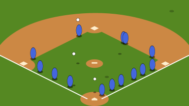 Baseball diamond with multiple blue ellipses running around the bases, and multiple balls in the air.